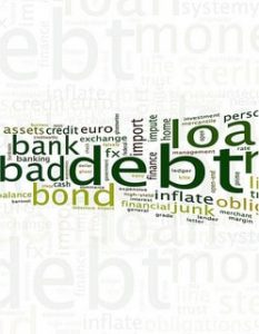 Word Cloud With Financial Words