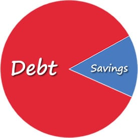 My Percentage Based Debt Payoff and Savings Rule savings debt 2