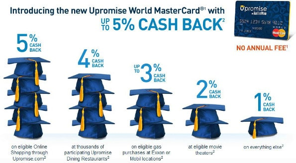 Upromise Mastercard cash back options