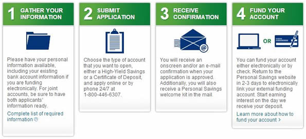 The American Express personal savings signup