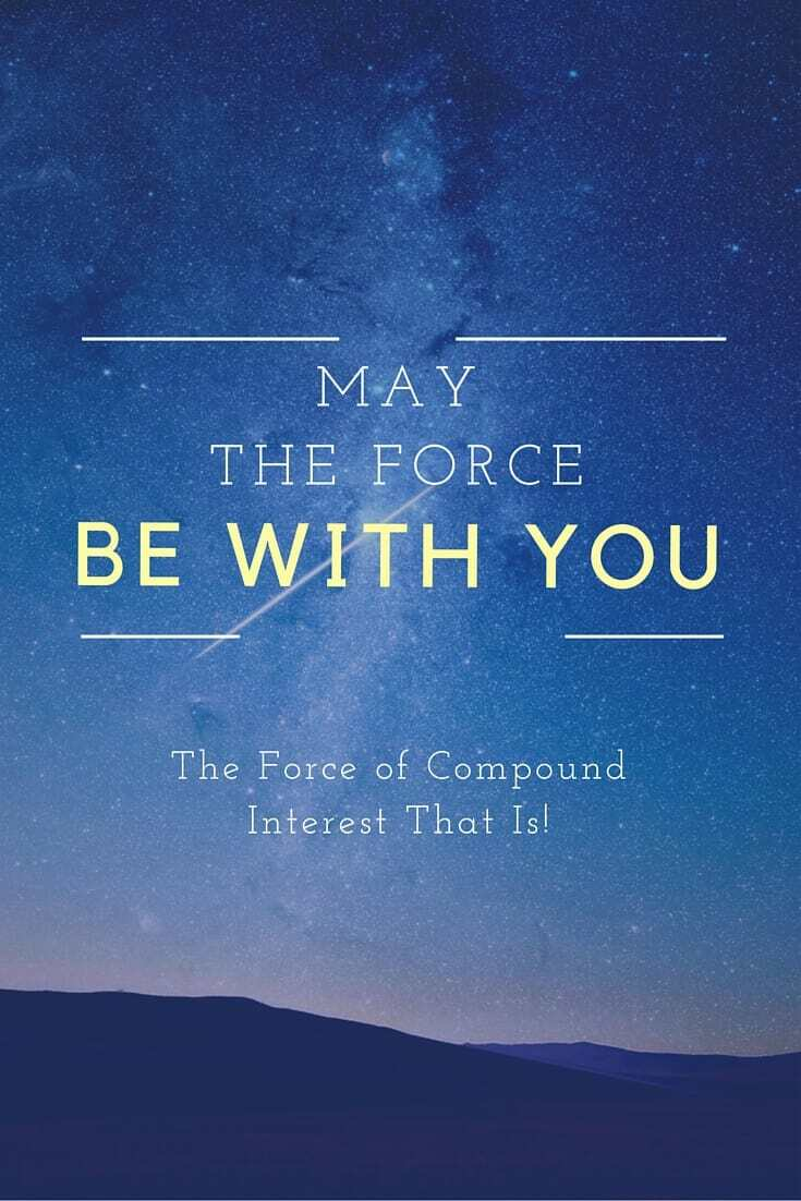 Using the force of compound interest