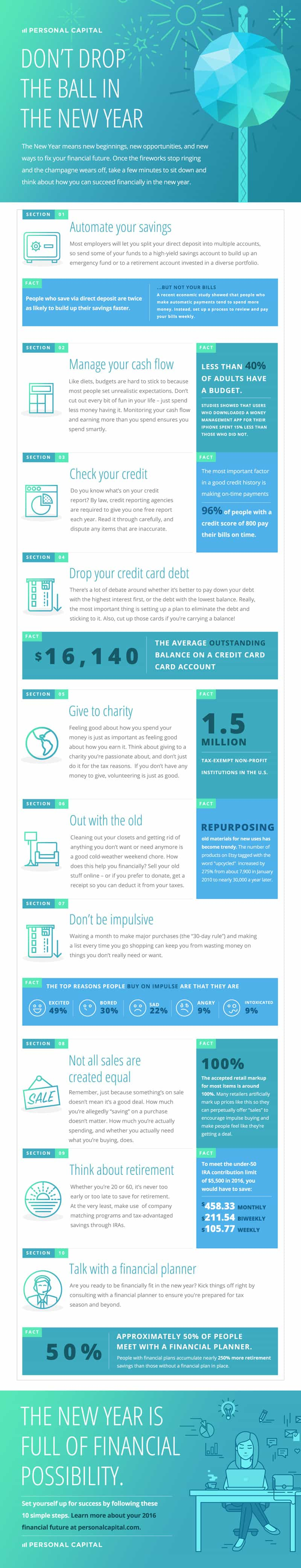 Personal Capital New Year's Infographic